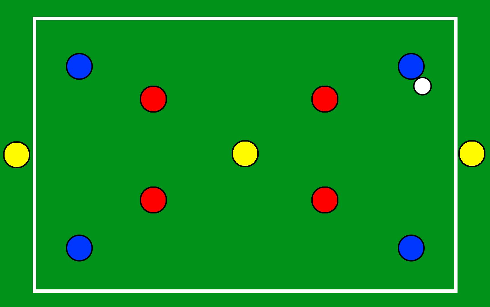 Training Analysis: Rondos in football training - tactical analysis tactics