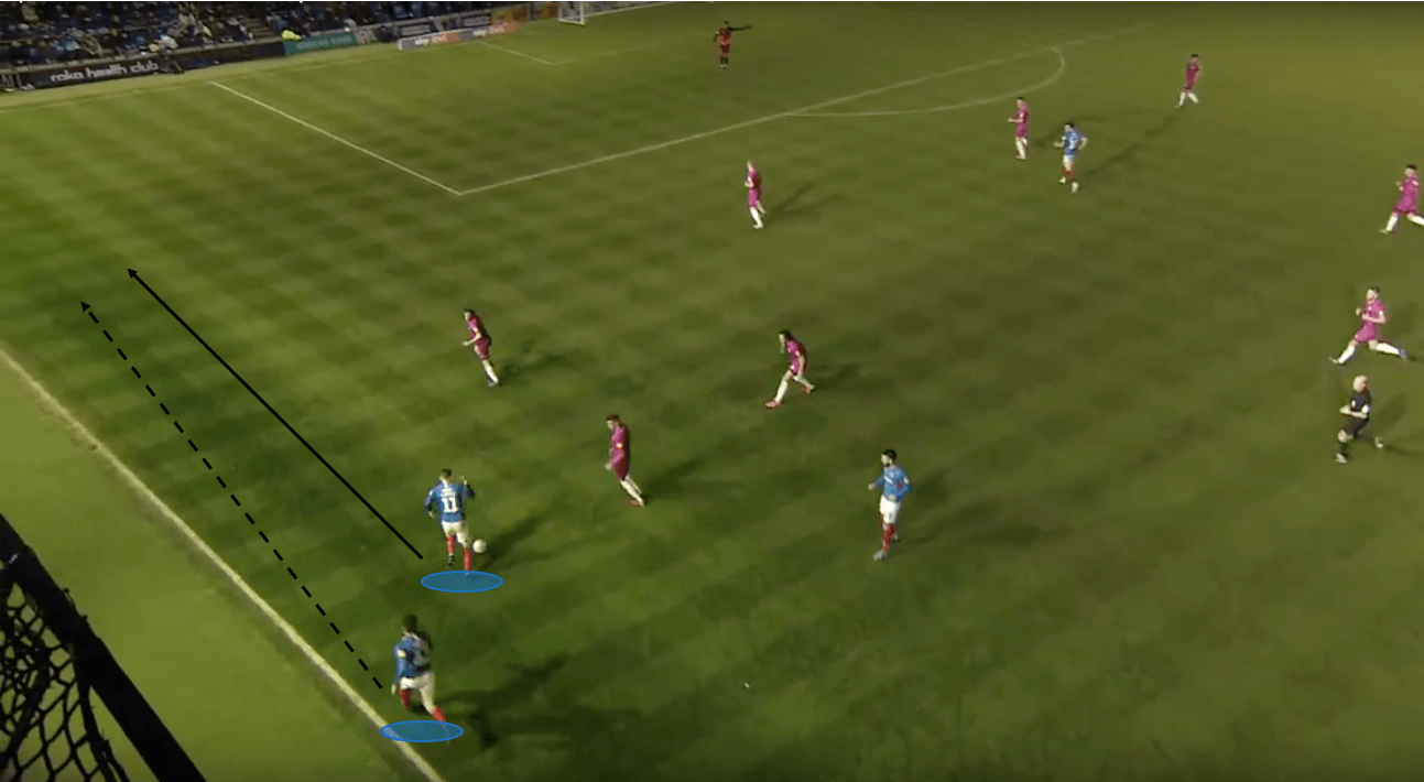 EFL League One 2019/20: Portsmouth vs Rochdale – tactical analysis – tactics