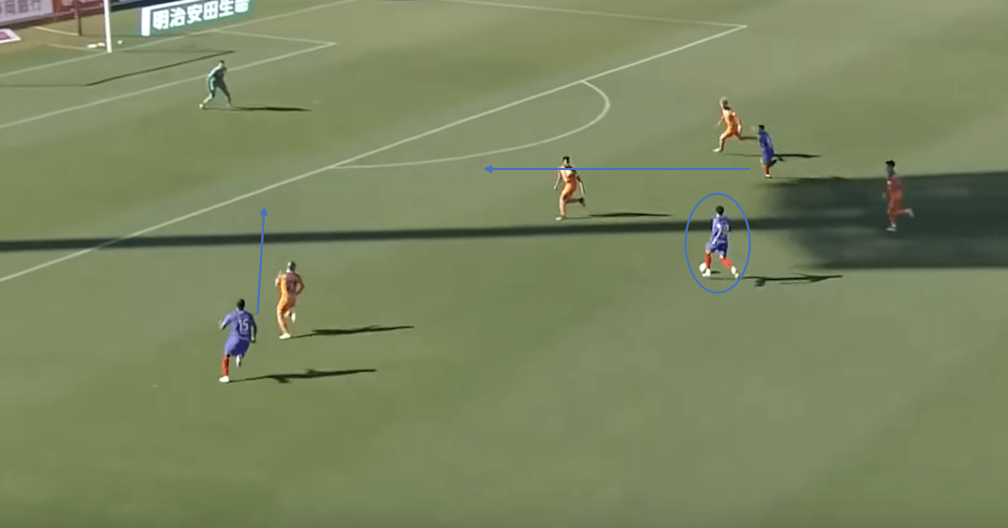 FC Tokyo 2020: Team analysis – scout report tactics