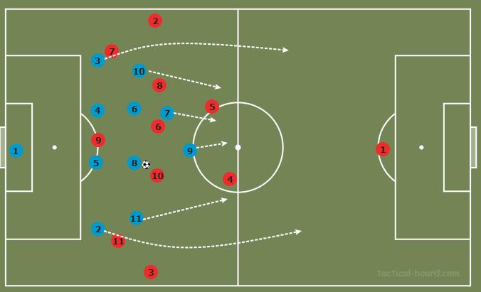 DFB Pokal 2019/20: Saarbrücken's path - team analysis tactical analysis tactics