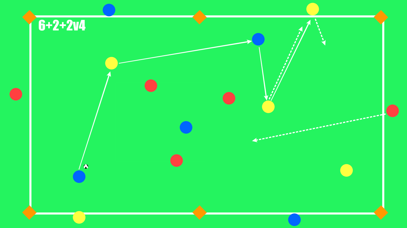 How to coach control possession: three drills that will help you - tactical analysis coaching tactics