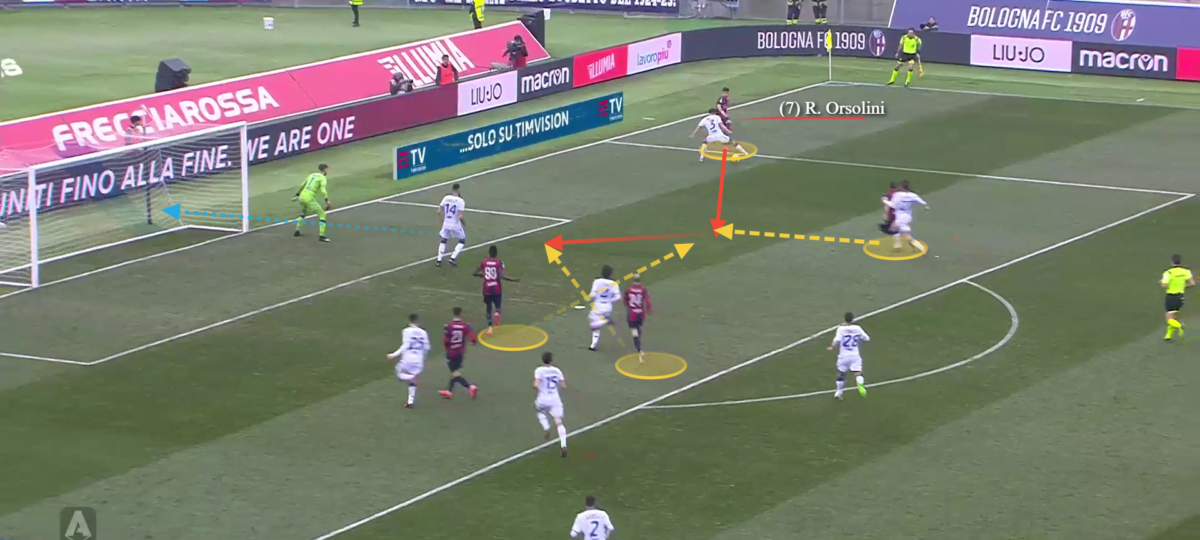 Why Juventus should consider re-signing Orsolini? - scout report - tactical analysis tactics