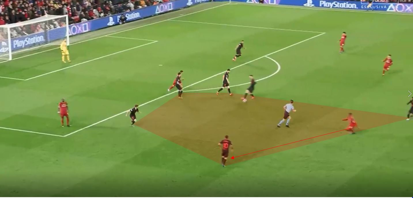 How to coach the principles of defensive transitions- tactical analysis tactics