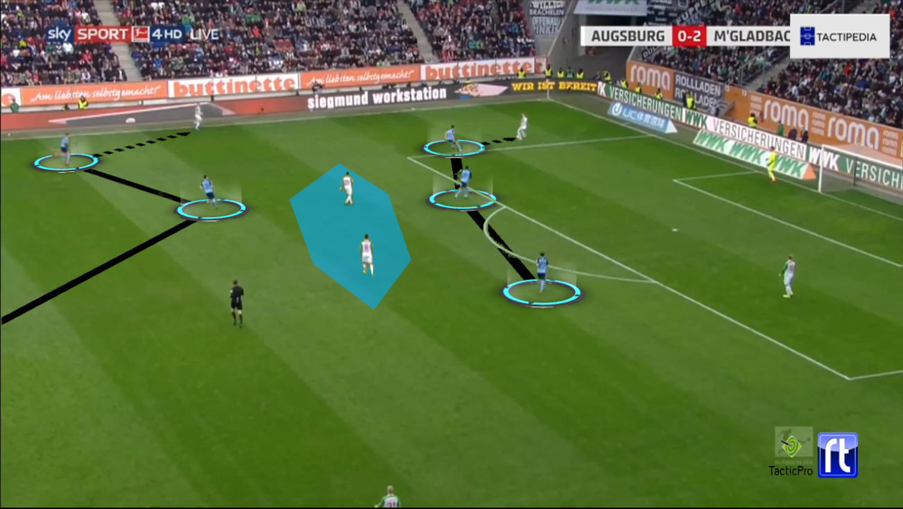 Bundesliga 2019/20: Augsburg vs Borussia Monchengladbach - tactical analysis tactics