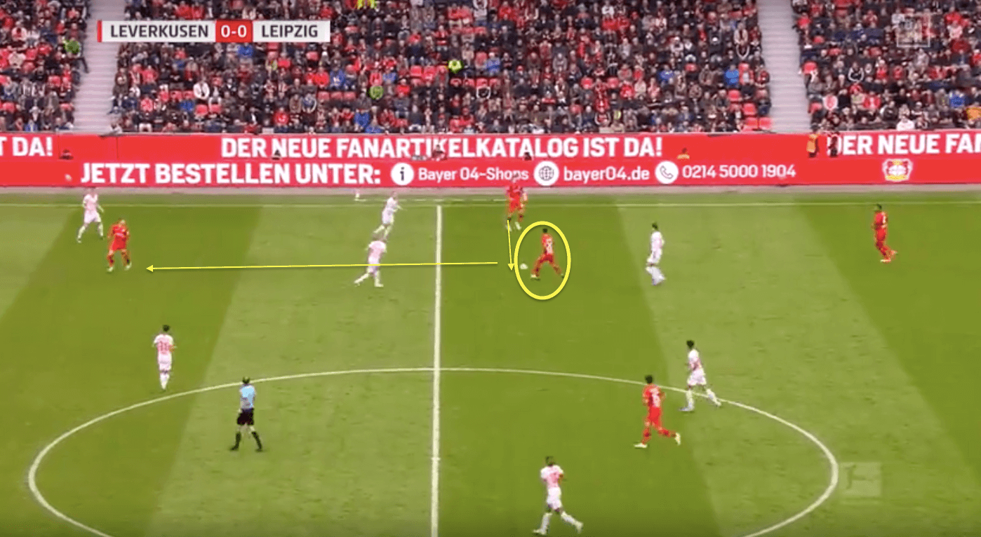 Three interesting Bundesliga players with expiring contracts - Recruitment Analysis Tactics