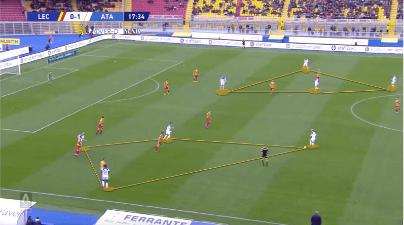 Atalanta 2019/20: Using rotations to create overloads and attacking chances - scout report - tactical analysis tactics