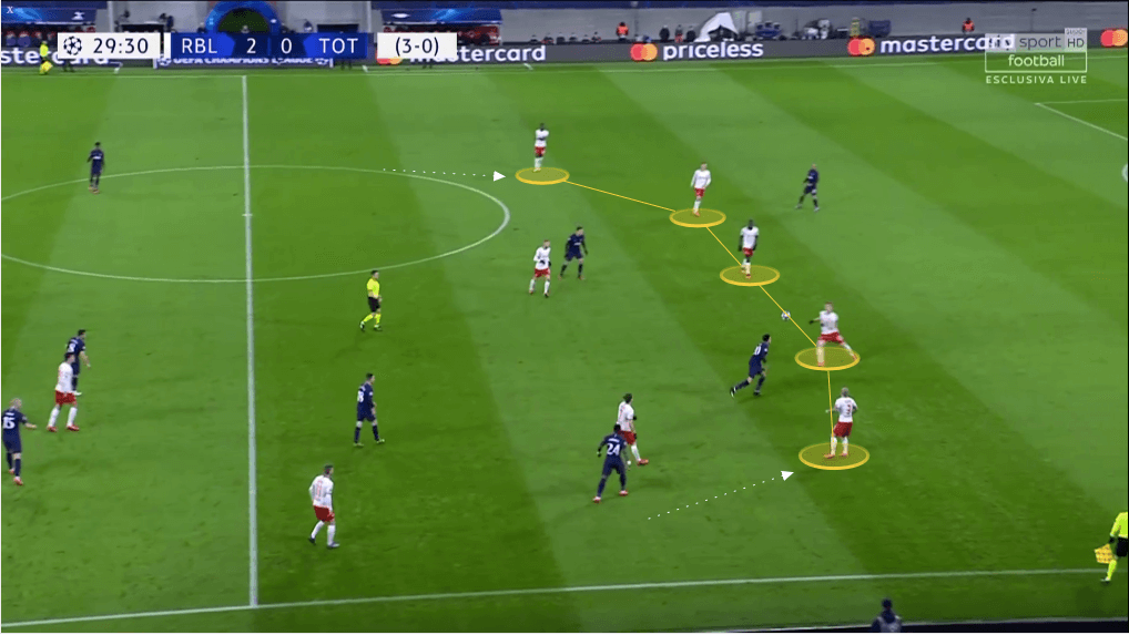 How Nordi Mukiele and Tyler Adams operate differently in Leipzig's 3-5-2 - tactical analysis tactics
