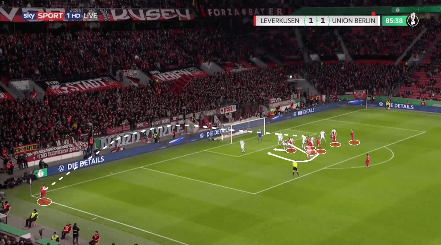 DFB Pokal 2019/20: Bayer Leverkusen vs Union Berlin - tactical analysis tactics