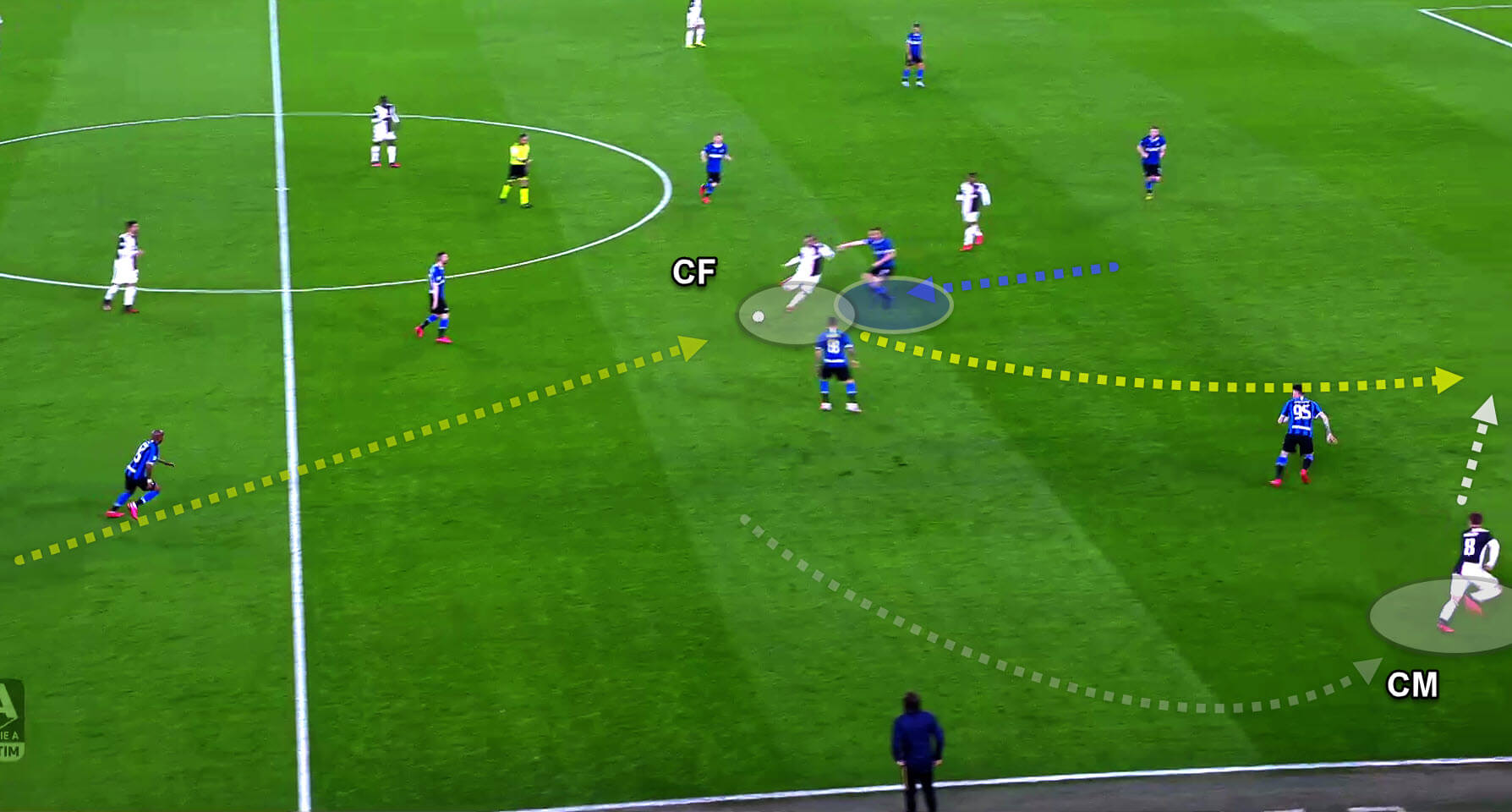 Coaching: Patterns of play in 4-4-2 tactics