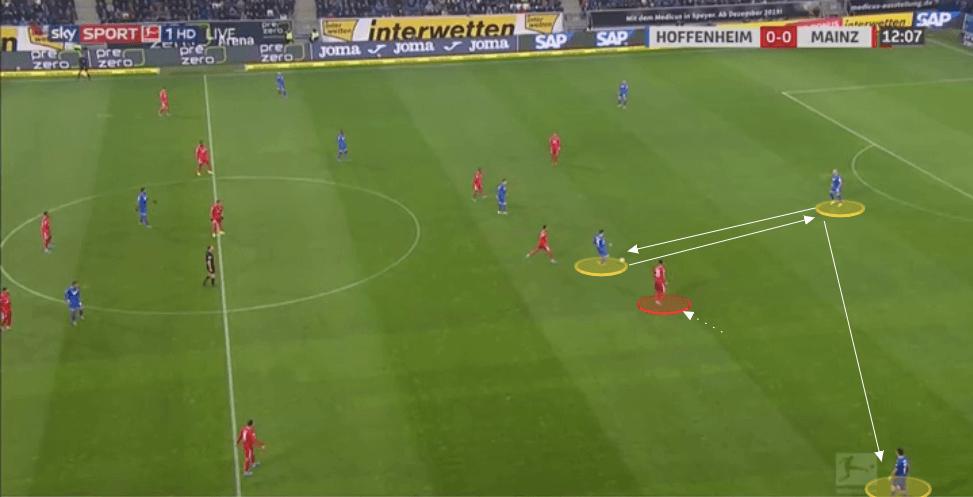 Head Coach analysis: Alfred Schreuder- tactical analysis tactics