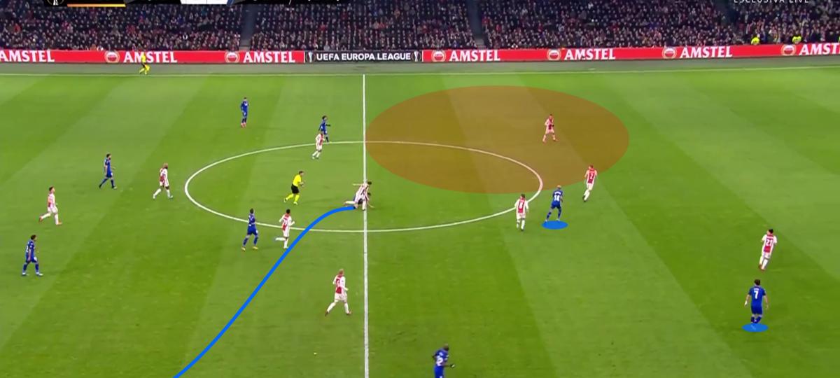 Mauro Arambarri 2019/20 - scout report tactical analysis tactics