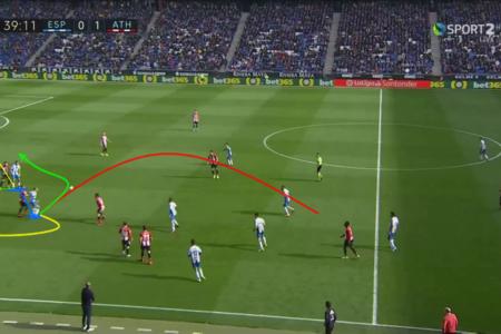 Raul de Tomas 2019/20 - scout report tactical analysis tactics