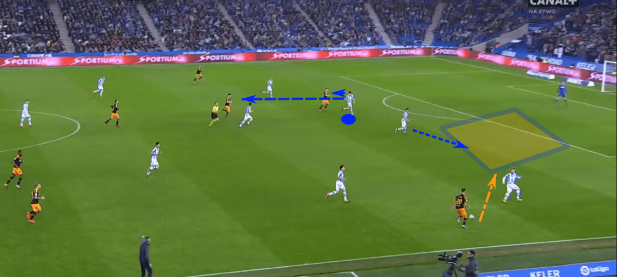La Liga 2019/20: What's behind the surge of Real Sociedad – scout report-tactical-analysis-tactics