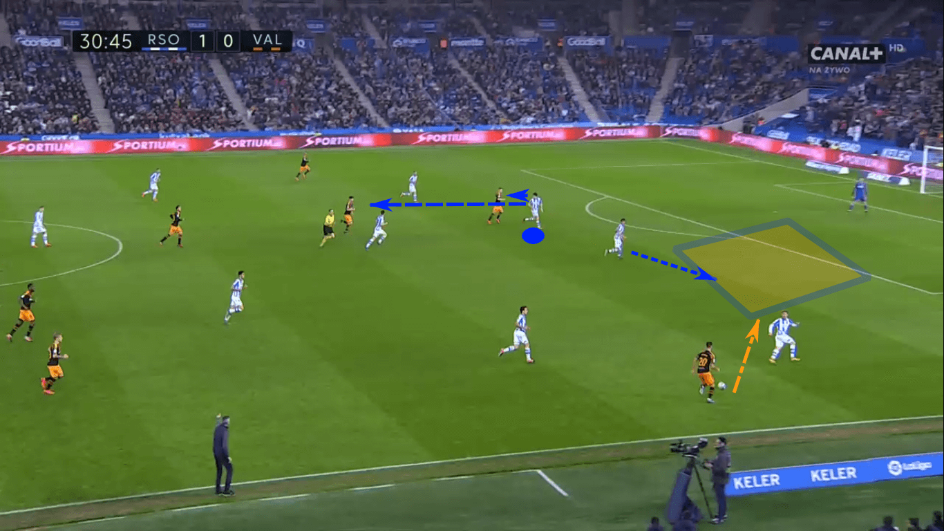 La Liga 2019/20: What's behind the surge of Real Sociedad – scout report tactics