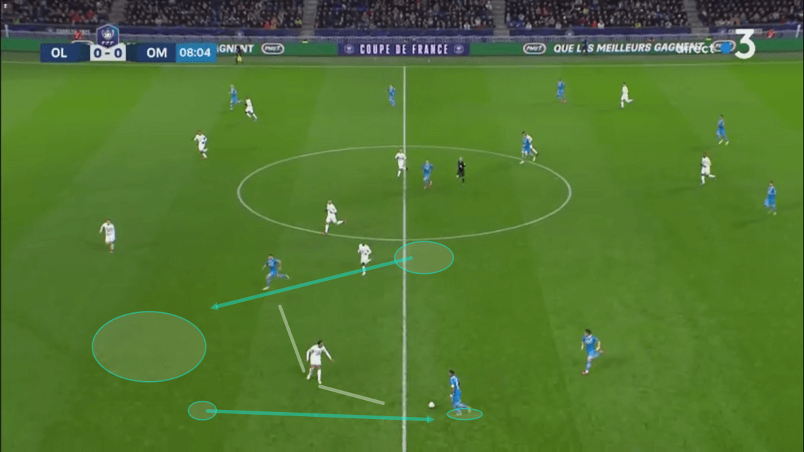 Dimitri Payet: The tactics behind his Marseille revival under André Villas-Boas - tactical analysis - tactics