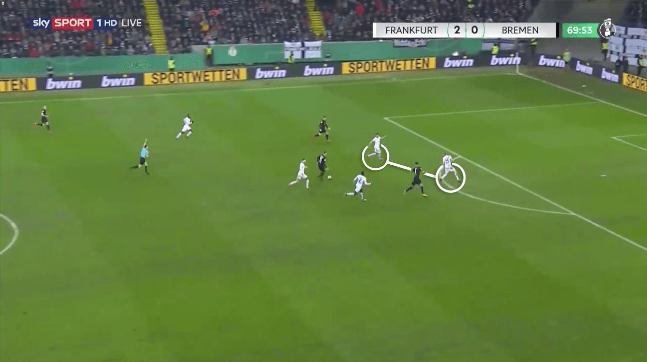 DFB Pokal 2019/20: Eintracht Frankfurt vs Werder Bremen - tactical analysis tactics