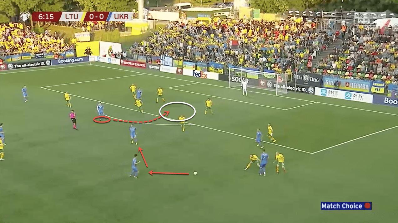 Oleksandr Zinchenko 2019/20: scout report - tactical analysis tactics