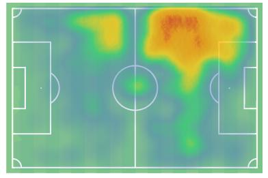James Maddison Jack Grealish Premier League tactical analysis tactics