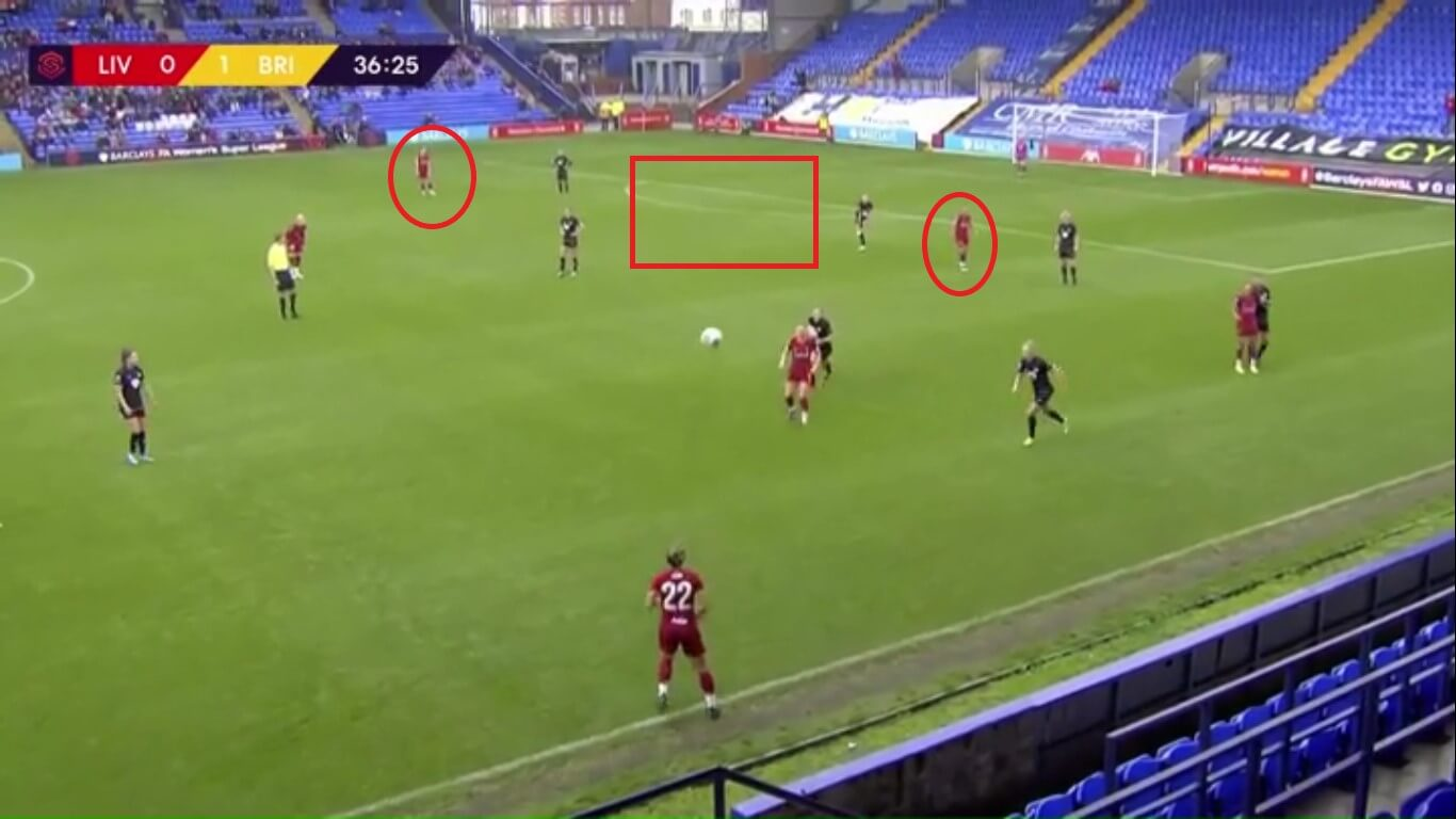 Has Rachel Furness improved Liverpool Women - scout report - tactical analysis tactics