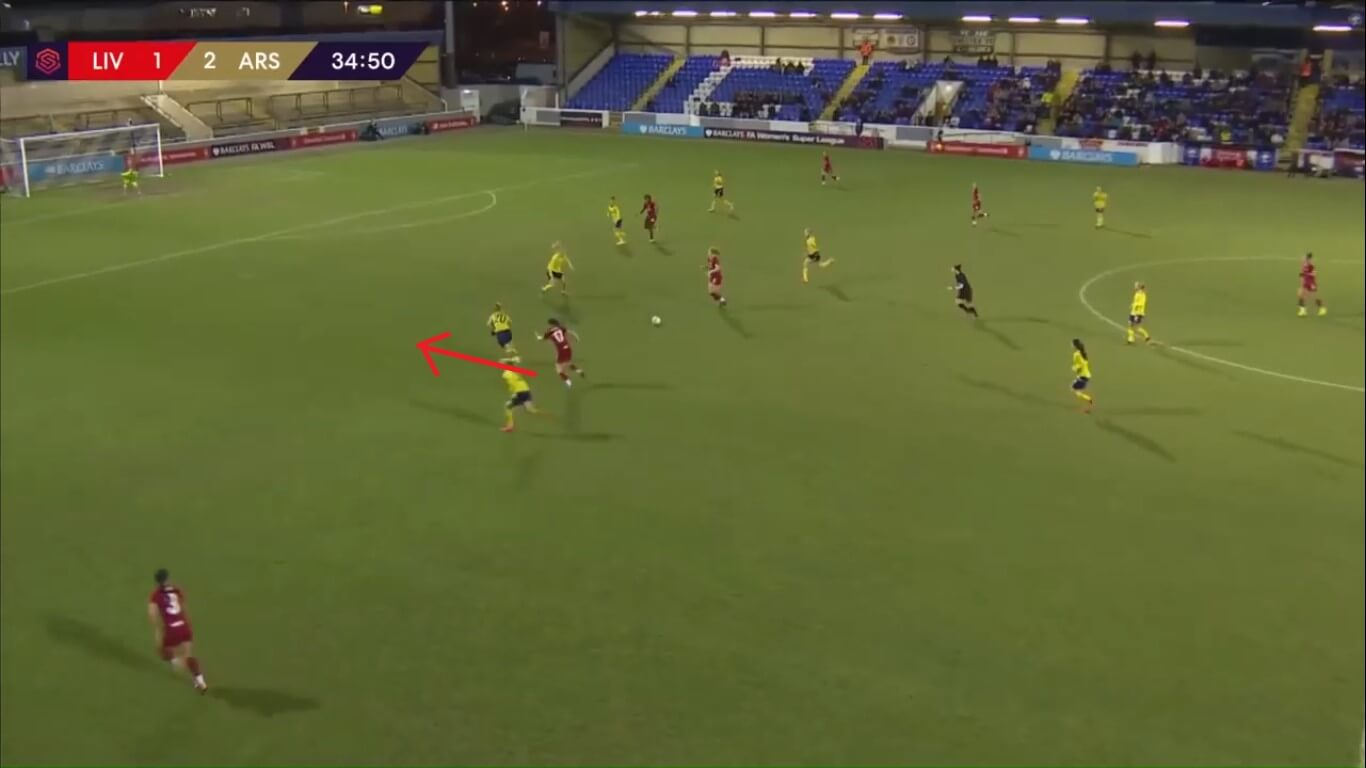 Niamh Charles 2019/2020 - scout report - tactical analysis tactics
