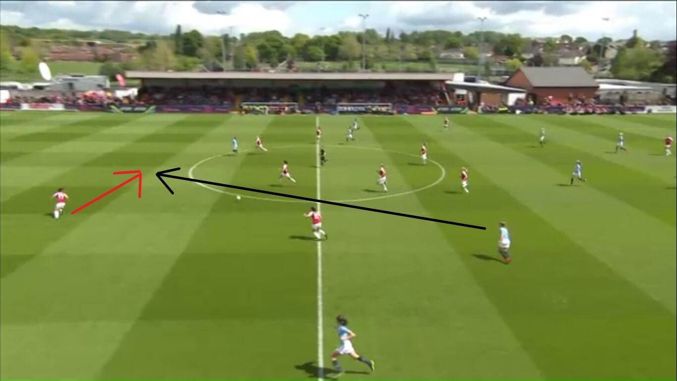 Lisa Evans 2019/2020 - scout report - tactical analysis tactics