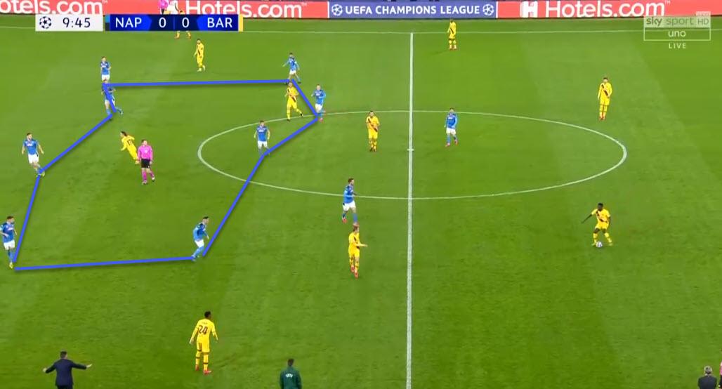 Barcelona 2019/20: Their struggle with deep blocks - scout report tactical analysis tactics