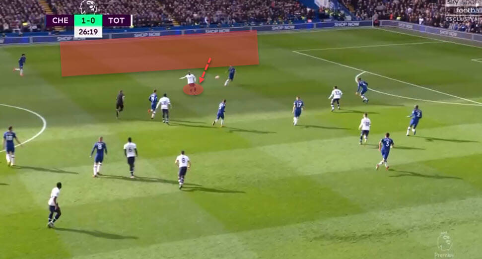 Jose Mourinho at Tottenham Hotspur 2019/20 - tactical analysis tactics