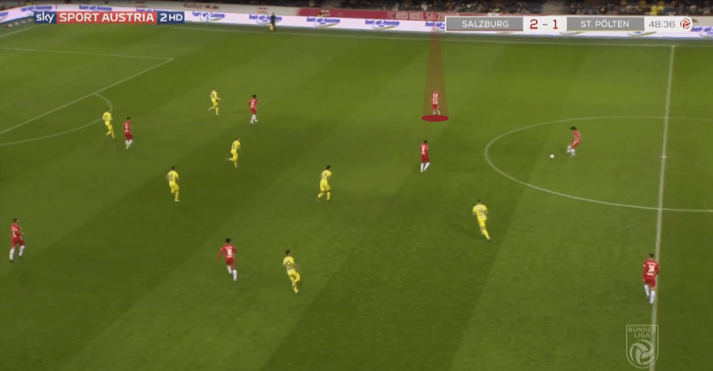 RB Salzburg 2019/20: Why they fail to replace Rasmus Kristensen - scout report - tactical analysis tactics