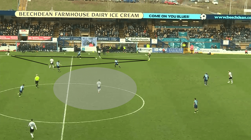 Mark Robins at Coventry 2019/20 - tactical analysis tactics