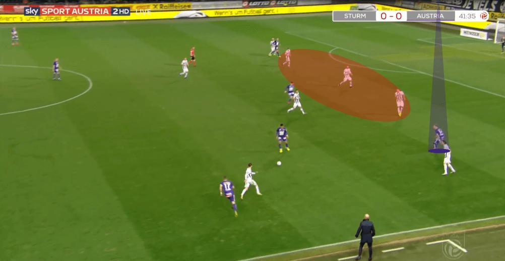 Austrian Bundesliga 2019/20: Sturm Graz vs Austria Vienna - tactical analysis tactics