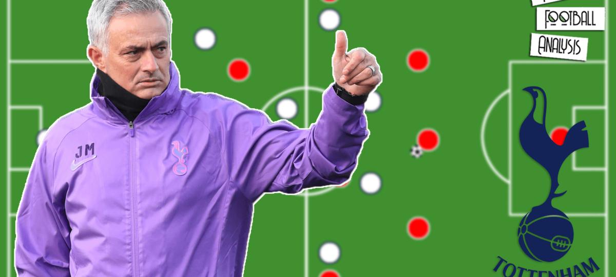 Video: Jose Mourinho's tactics at Tottenham Hotspur explained - tactical analysis tactics