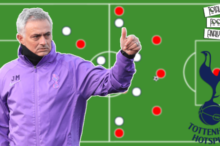 Video: Jose Mourinho's tactics at Tottenham Hotspur explained - tactical analysis tactics