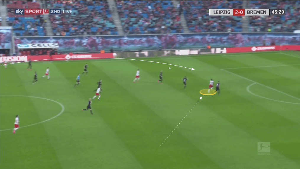How Nordi Mukiele and Tyler Adams operate differently at wing-back for RB Leipzig - tactical analysis tactics