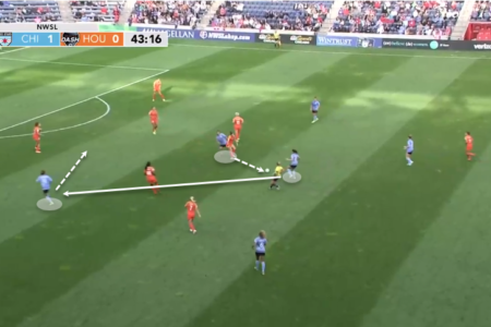Chicago Red Stars 2020 Season Preview – scout report tactical analysis tactics