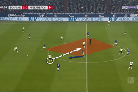 Florian Neuhaus 2019/20 - scout report tactical analysis tactics