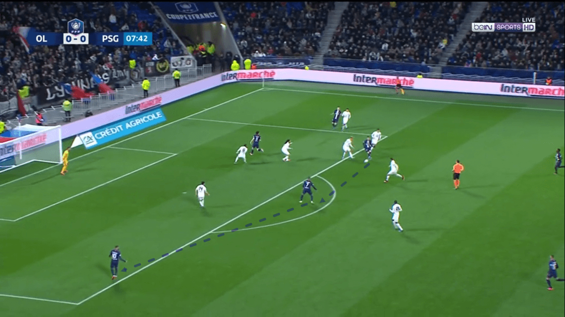 Coupe de France 2019/20: Lyon vs PSG - tactical analysis tactics
