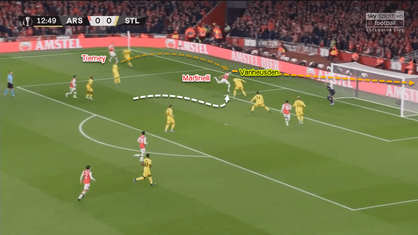 Gabriel Martinelli 2019/20 - Scout Report - Tactical Analysis Tactics