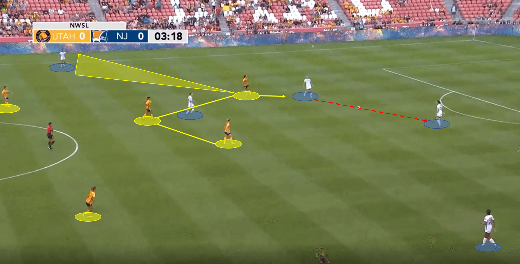 Utah Royals FC 2020 Season Preview - scout report tactical analysis tactics