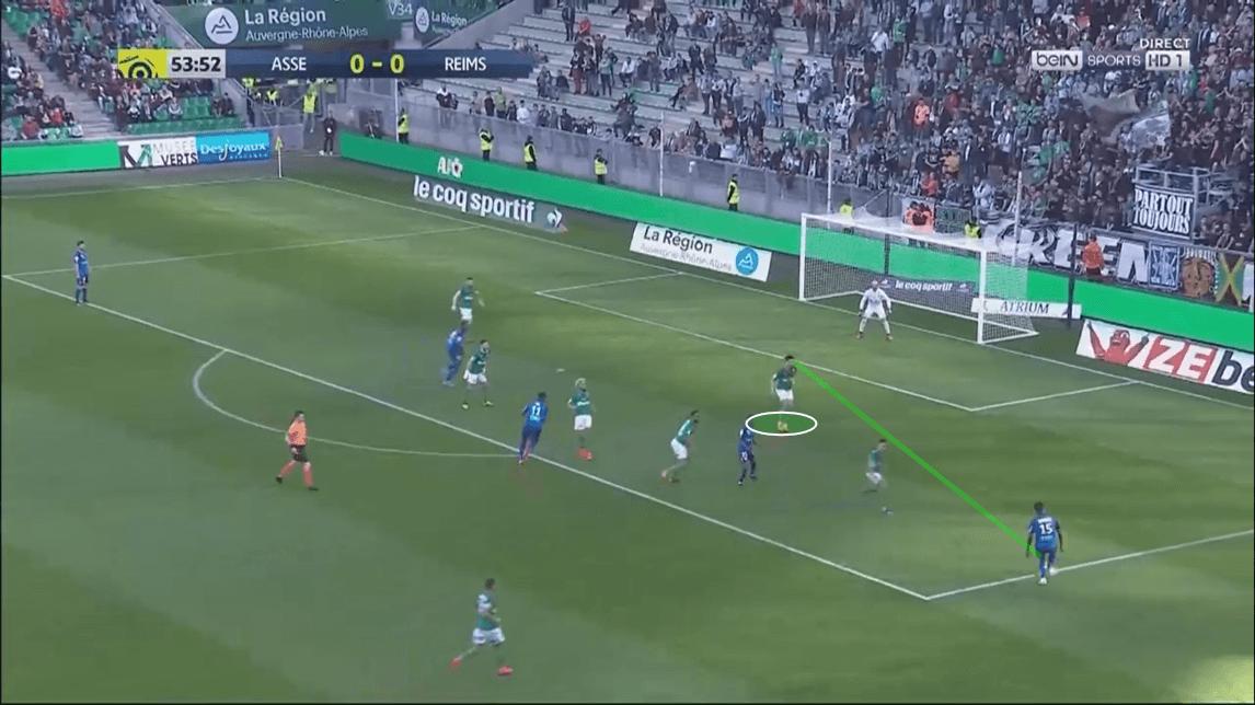 William Saliba 2019/20 - scout report - tactical analysis tactics