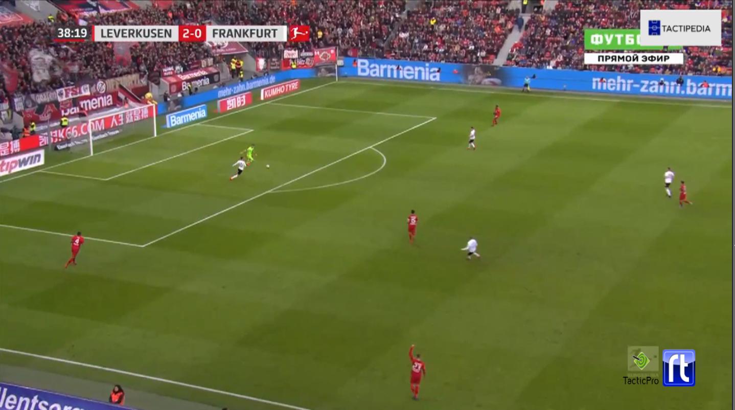 Bundesliga 2019/20: Bayer Leverkusen vs Eintracht Frankfurt - tactical analysis tactics