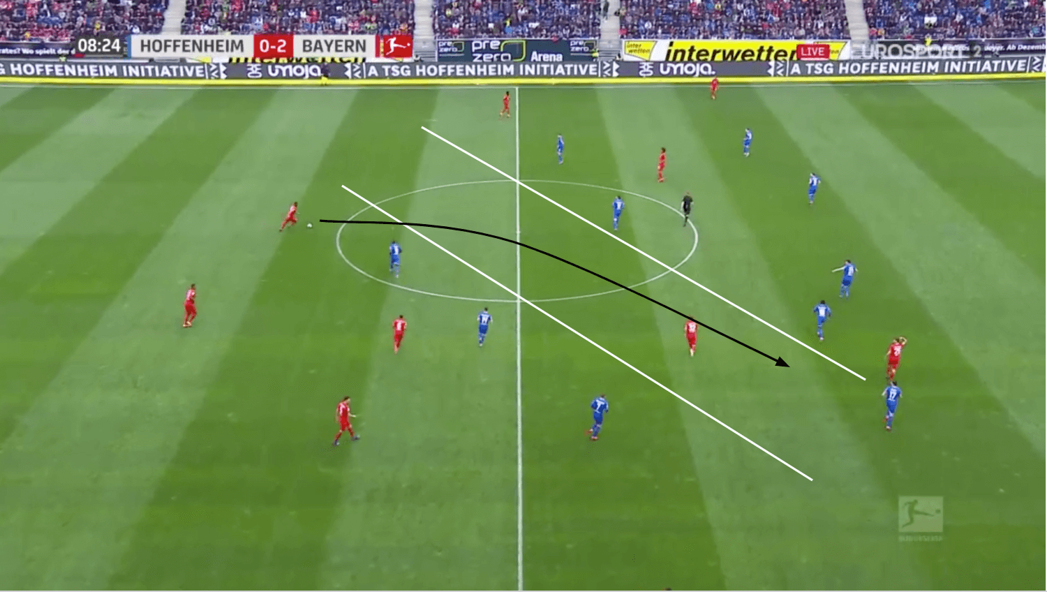 Bundesliga 19/20: Bayern Munich vs Hoffenheim - tactical analysis tactics