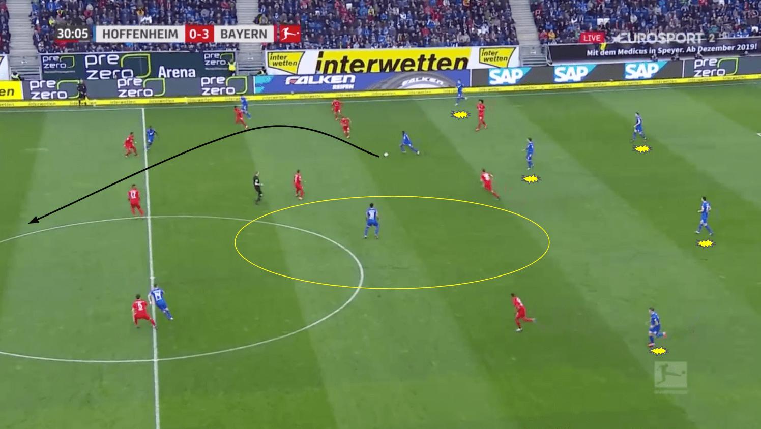 Bundesliga 19/20: Bayern Munich vs Hoffenheim - tactical analysis tactics