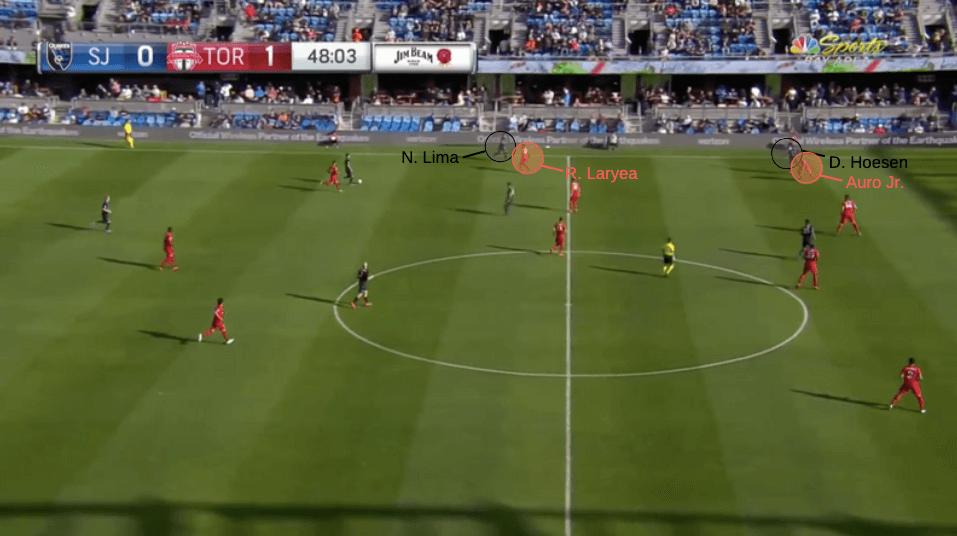 MLS 2020: San Jose Earthquakes vs Toronto FC - tactical analysis tactics