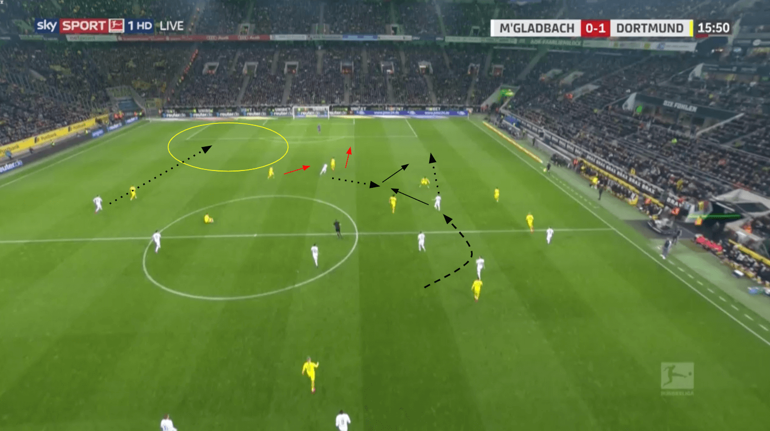 Bundesliga 2019/20: Borussia Mönchengladbach vs Borussia Dortmund - tactical analysis tactics
