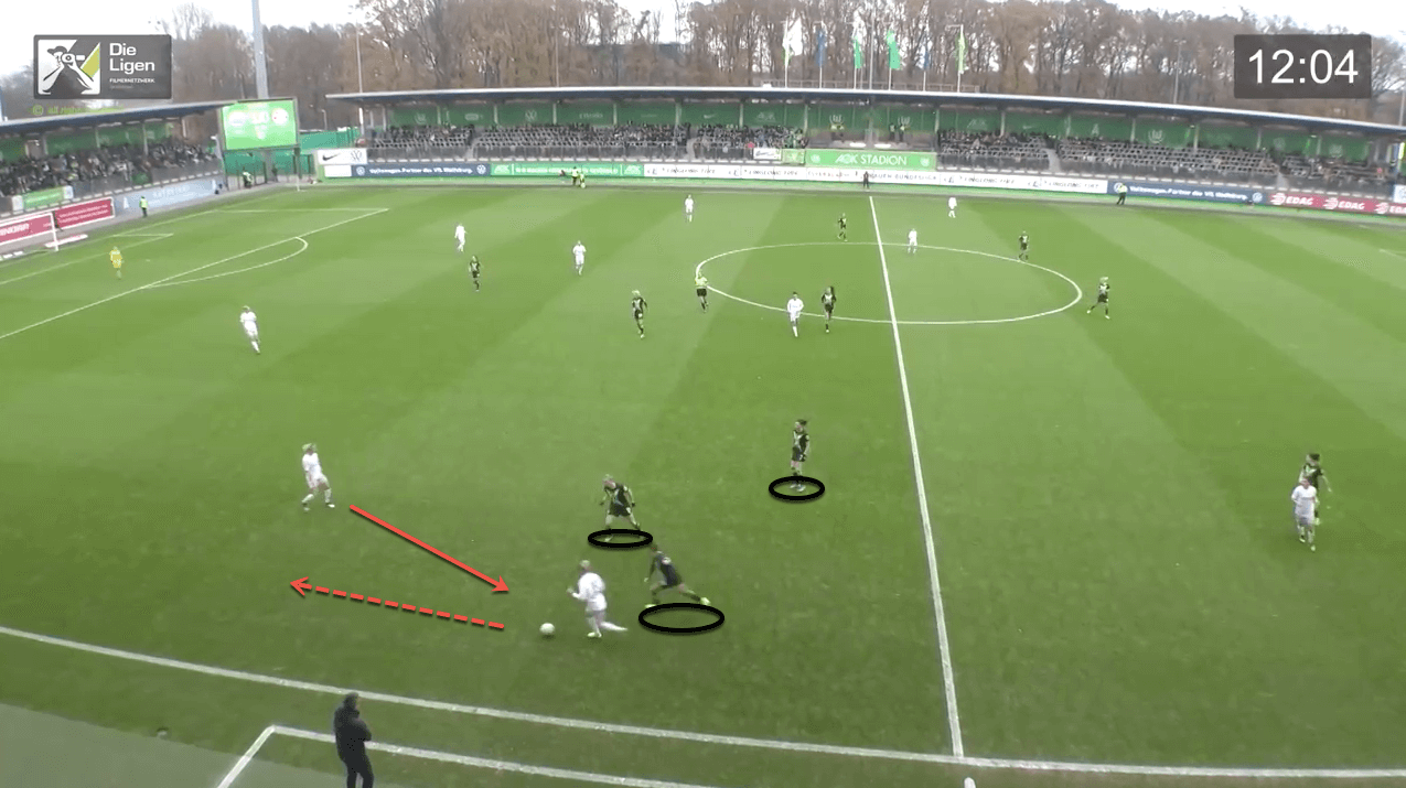 Frauen Bundesliga 2019/20: analysing VFL Wolfsburg's tactical dynamism - scout report - tactical analysis tactics