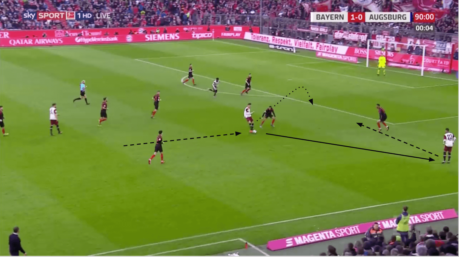 Bundesliga 19/20: Bayern Munich vs FC Augsburg - tactical analysis tactics