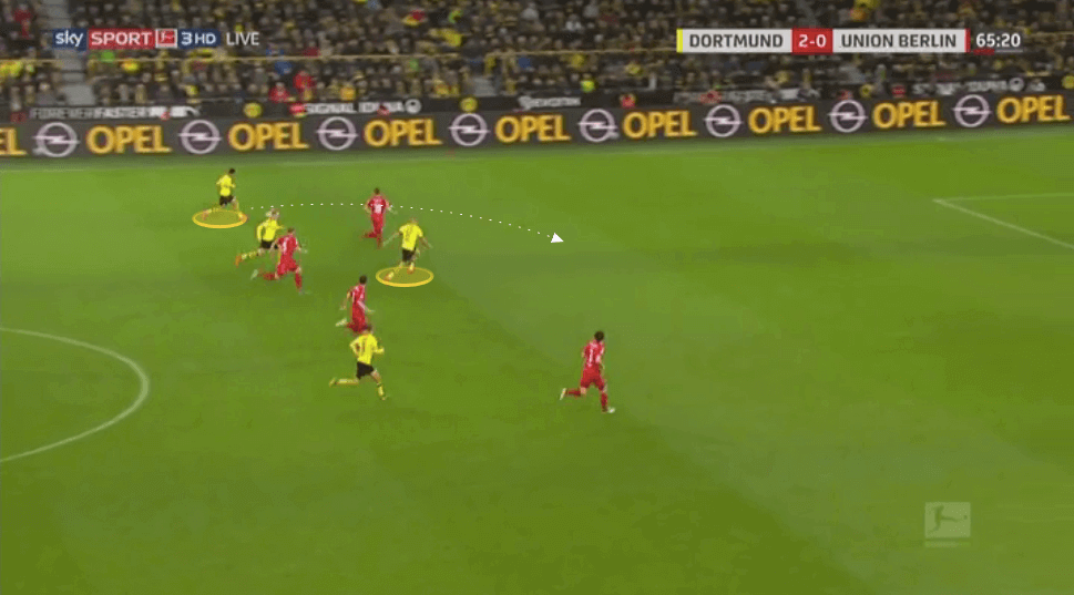 UEFA Champions League 2019/20: Paris Saint-Germain vs Borussia Dortmund - tactical analysis tactics