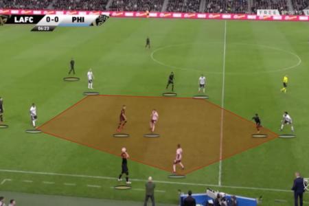 MLS 2020: LAFC vs Philadelphia Union - tactical analysis tactics