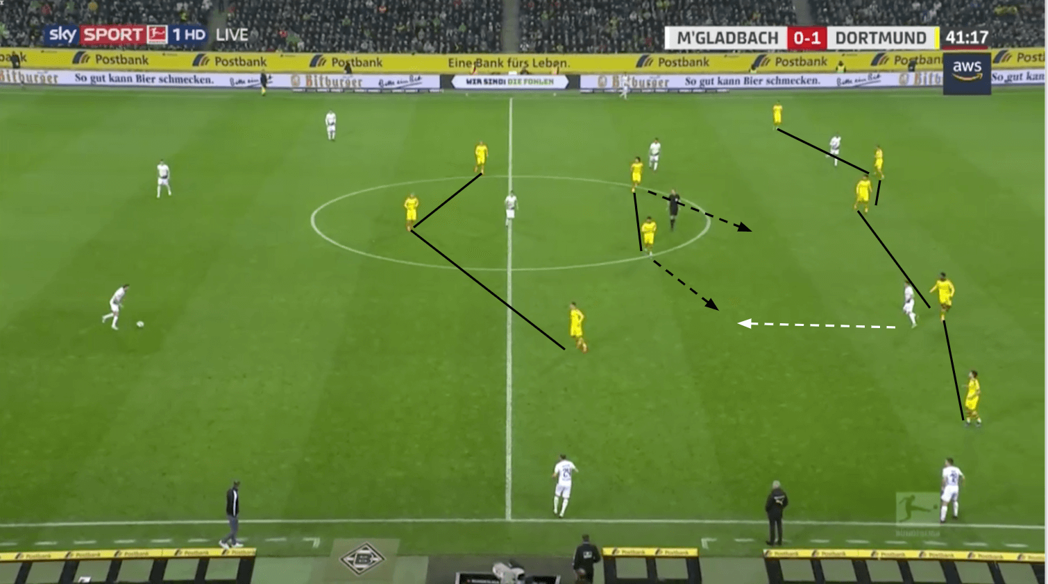 Emre Can at Borussia Dortmund 2020 - scout report tactics