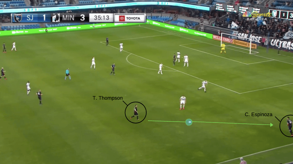 MLS 2020: San Jose Earthquakes vs Minnesota United - tactical analysis tactics